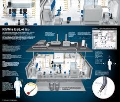 Bsl Labs Design Portfolio Of The Week Jeroen Van Ingen Technical