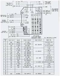 car fuses diagram on a 1998 neon electrical circuit electrical 1997 ford contour engine diagram design racing4mndorgrhracing4mndorg car fuses diagram on a 1998 neon at