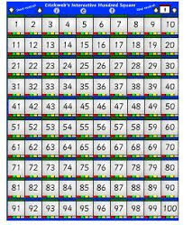 Interactive Hundreds Chart It Asks Questions And Students