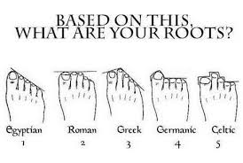 Foot Chart Origin Discovering Ancestry Through Our Toes Myheritage Blog