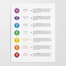 Seven Chakra Chart Symbols 24 Poster By Serenaking