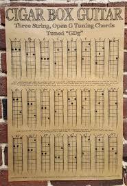 Cigar Chart Poster Pin On Cigar Box Guitars