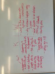 9F2Glo17: Class Kwl Chart Democracy