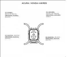 ecu s and turbo s hondacivicforum com you will need to run the wires from the 4 wire o2 sensor to the ecu yourself very easy depending on which 02 sensor you get honda or universial