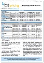 Caustic Soda Prices Markets Analysis Icis