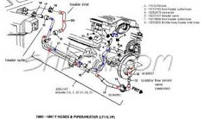 1997 camaro z28 vacuum diagram 1997 image wiring similiar 93 lt1 vacuum diagram keywords on 1997 camaro z28 vacuum diagram