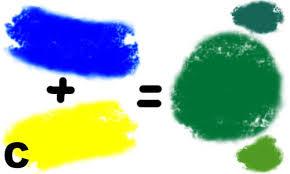 Yellow Blue Green Green Start