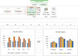Custom Chart Types In Excel 2010 Custom Chart Types In Excel
