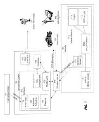 wiring diagram for interlock device the wiring diagram passtime gps wiring diagram nodasystech wiring diagram