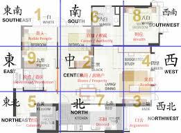top 10 feng shui tips cre. Best Step Apply The Feng Shui Flying Star Cure And Remedies Below With Bedroom North South East West Top 10 Tips Cre
