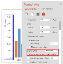 Changing Axis Labels In Powerpoint 2013 For Windows