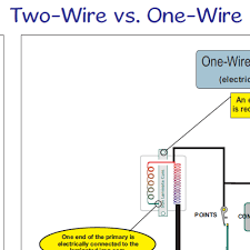 honda ct90 ignition coils, 1 wire vs 2 wire home of the pardue equivalent inductance examples at Wiring Two Coils