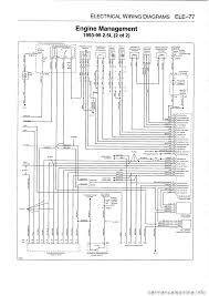 bmw e36 cluster wiring diagram bmw image wiring e36 instrument cluster wiring diagram e36 automotive wiring on bmw e36 cluster wiring diagram