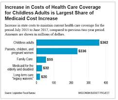 An Updated Overview Of Health Care Issues In The 2015 17