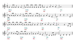 ed sheeran sheet music shape of you ed sheeran guitar sheet music easy music