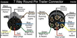 wiring diagram trailer plug 7 pin round wiring diagram for rv 7 way trailer plug wiring diagram ford at Rv Trailer Plug Wiring Diagram