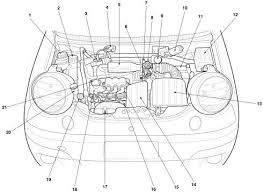 daewoo engine diagrams daewoo wiring diagrams cars daewoo engine diagrams
