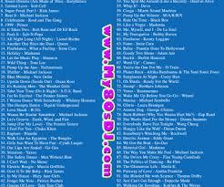 80s Decade Club Music Chart