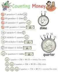 Counting By 25s Chart Counting Money Comparing Anchor Chart Jungle Academy