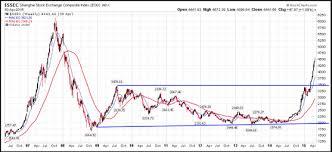 May 16 2015 Economic Expansion Ahead Puru Saxena 321gold