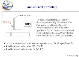 1 Chapter Tolerances And Fits Ppt Video Online Download