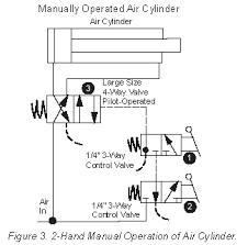 schematic 3 way valve the wiring diagram 3 way air valve schematic 3 printable wiring diagrams database schematic