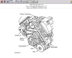 similiar 2001 oldsmobile alero 2 4 twin cam cooling sysytem box diagram pontiac image about wiring diagram and schematic · 2001 oldsmobile alero 2 4 l twin cam