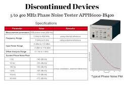 pico relay wiring diagram best wiring diagram 2017 Pico Distributors at Pico 928 91 Wiring Diagram