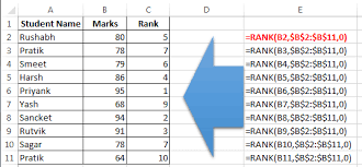 Rank Functions Excel Whats Your Rank Calculate Rank Of Each Student Very Easily Using