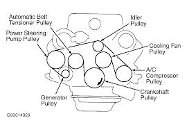 26 Serpentine Belt Engine System Ideas Serpentine Belt Timing Belt