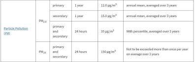 Immediate Items Stats Adam Clinch Classroom Website