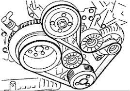 1998 bmw 740il engine diagram belts best secret wiring diagram • 1998 bmw 740i belt diagram wiring diagram explained rh 8 11 corruptionincoal org 1997 bmw 740il