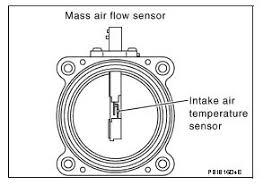 p nissan sentra intake air temperature sensor circuit obdii code p0113 2005 nissan sentra intake air temperature sensor circuit high engine