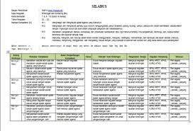 Download rpp daring luring dan kombinasi untuk semua mapel tingkat sma ma kelas 10 12 masa pandemi covid tak hanya guru bk, kepala sekolah di tingkat sma maupun smk juga. Slabus Guru Bk Tingkat Sma Silabus Bimbingan Konseling Kelas X Sma Tidak Terkecuali Guru Bimbingan Dan Konseling Dapatkan Juga