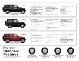 Jeep Wrangler Model Comparison Chart 2010 Jeep Wrangler Viva Chrysler Jeep Dodge El Paso Tx