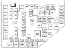 2002 saturn sl2 engine diagram new opel astra 2005 fuse box diagram saturn sl fuse box diagram 2002 saturn sl2 engine diagram new opel astra 2005 fuse box diagram auto genius saturn engine