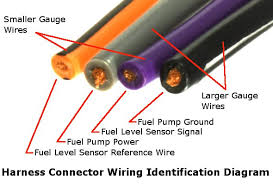 99 chevy bu wiring diagram installing a fuel pump a new harness connector on a 1999 2003 wiring 2000 bu ac wiring diagram