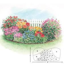 Small Picture Butterfly Hummingbird Garden Outdoors Gardening Pinterest