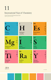 table graphic design. periodic table of elements graphic design. #giftsformom #typography design