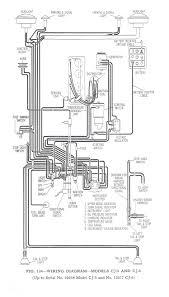 jeep cj wiring light great installation of wiring diagram • jeep cj7 fuse diagram pontiac g6 onstar vcim wiring diagram jeep cj tail light wiring diagram