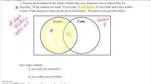 Write The Conditional Statement That The Venn Diagram Illustrates Conditional Venn Diagram Barca Fontanacountryinn Com
