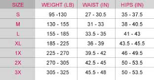 Spanx Size Chart Spanx Size Chart By Weight Best Picture Of Chart Anyimage Org