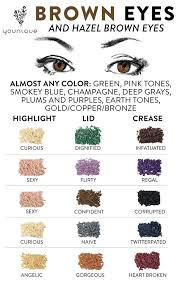Eyeshadow Color Combination Chart Shadow Combos For Brown Eyes Eye Makeup Makeup Beauty