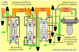 3 way dimmer switch for single pole wiring diagram electrical Light Switch Wiring Diagram For Dimmer 3 way dimmer switch for single pole wiring diagram electrical & electronics concepts pinterest wiring diagram for light dimmer switch