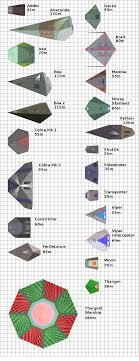 Ship Size Chart Elite Wiki