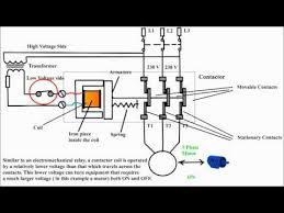 how does a contactor work what is a contactor contactor wiring how does a contactor work what is a contactor contactor wiring diagram