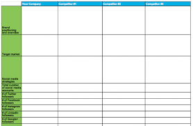 Competitor Research Template The Ultimate Competitive Analysis Template To Help You Outsmart The