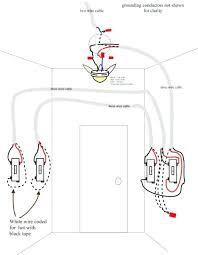 wiring a fan switch diagram 4 wire fan switch diagram 3 speed fan wiring a fan switch diagram 3 way fan switch wiring diagram light and fan switch diagram