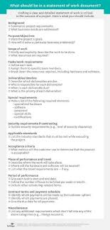It Statement Of Work Writing A Statement Of Work Heres What You Should Include