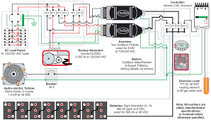 wiring diagram of an inverter on wiring images free download Wiring Diagram For Inverter wiring diagram of an inverter on wiring diagram of an inverter 10 remote spotlight wiring diagram power wiring diagram wiring diagram for converter charger